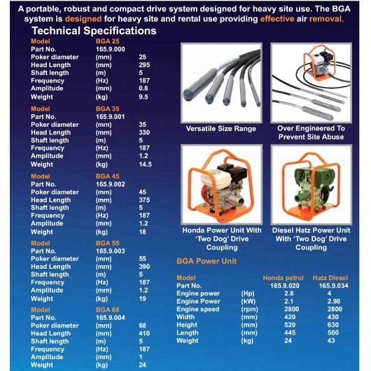 Information sheet for different model Belle BGA mechanical poker drive units